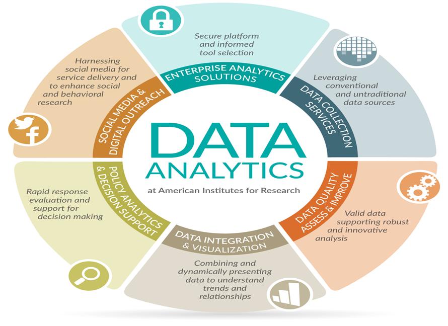 DTeK ESN - Big Data - Munaf Abbas